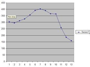 price-of-gas-2008
